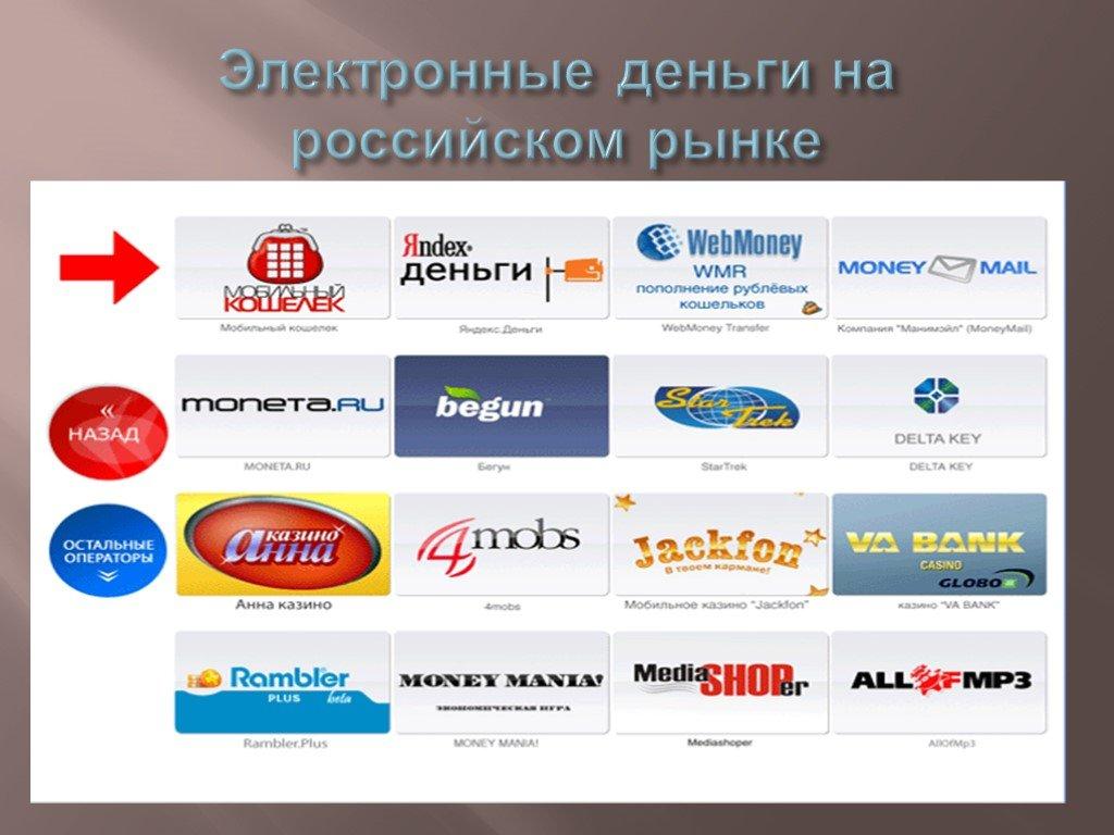 """Центробанки """"напечатают"""" цифровые деньги"""