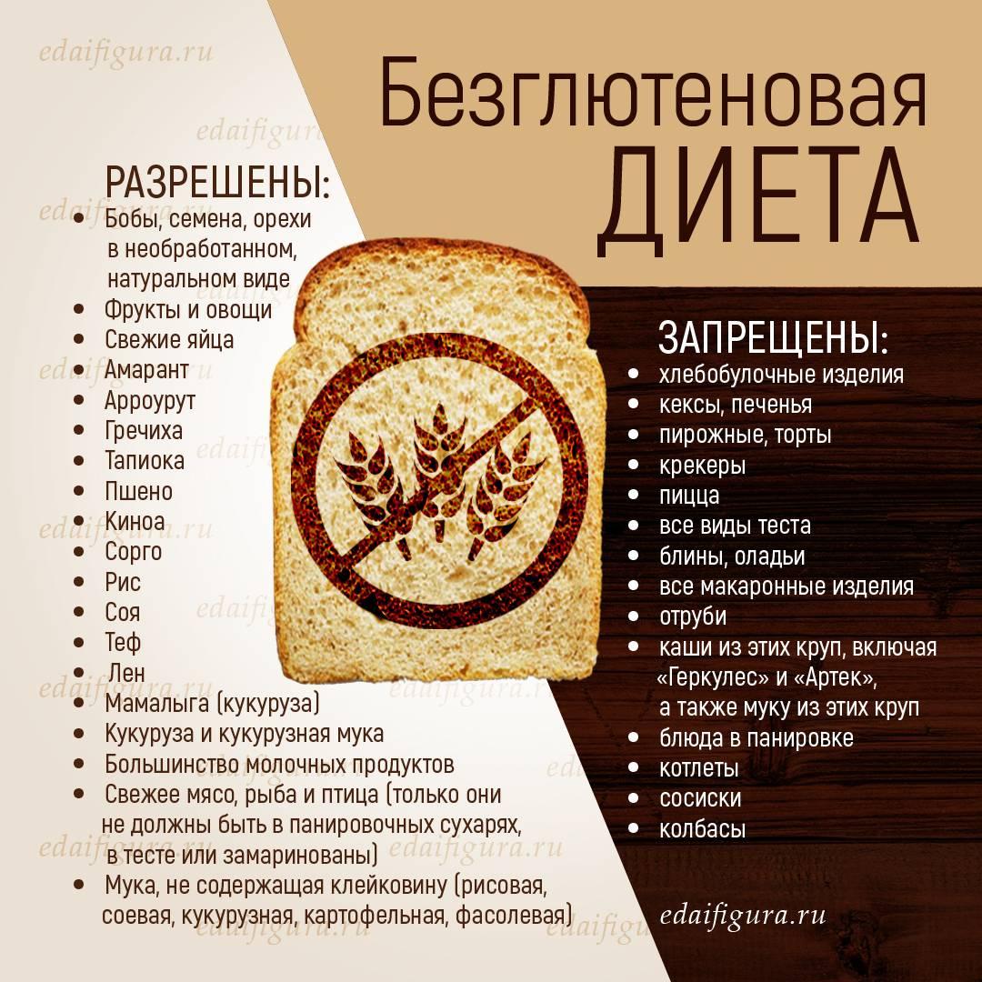 Где содержится глютен? продукты с содержанием глютена —таблица