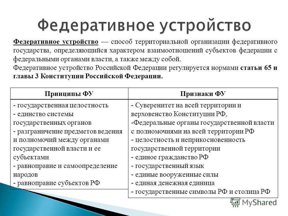 Население субъектов российской федерации — википедия с видео // wiki 2