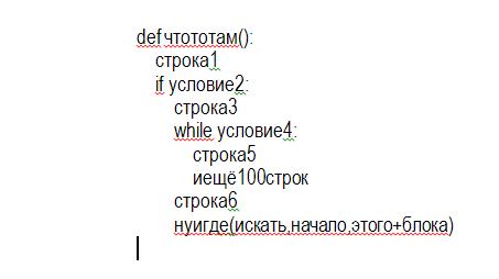 Типизация что это? значение слова типизация