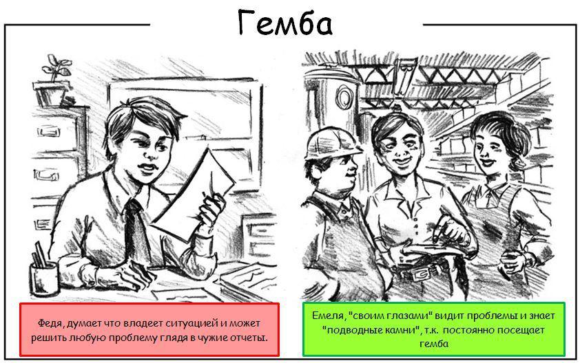 О важности гемба-менеджмента — реальное время