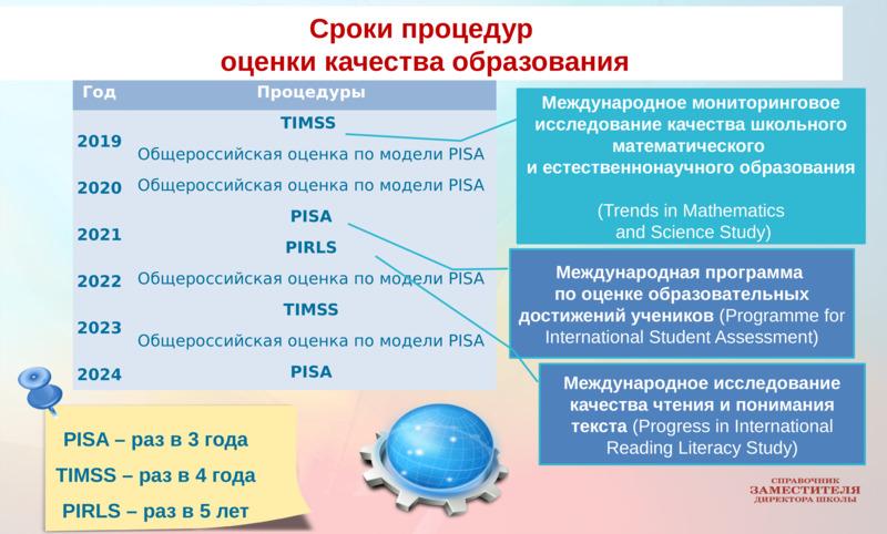 Pisa-2018: казахстанские школьники впервые за 10 лет показали снижение уровня грамотности - informburo.kz