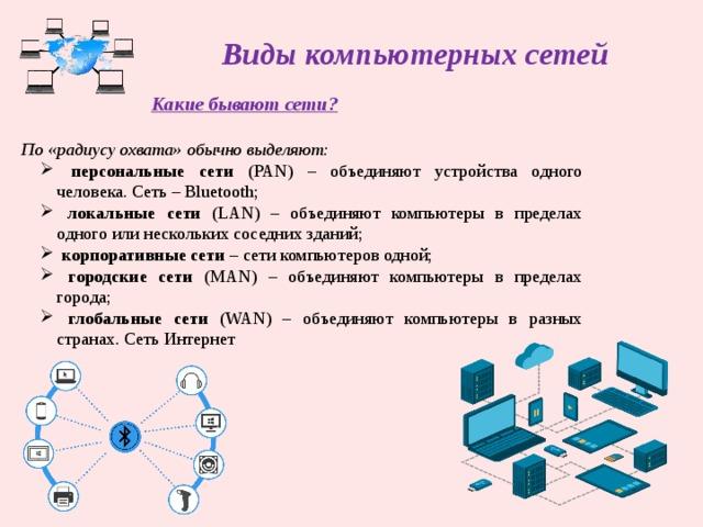 Урок 31§3.2. глобальная компьютерная сеть интернет. §3.3. подключение к интернету