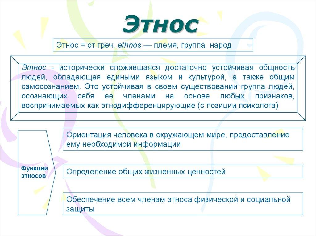 Этнос — что это такое, процесс этногенеза и виды этноса | ktonanovenkogo.ru