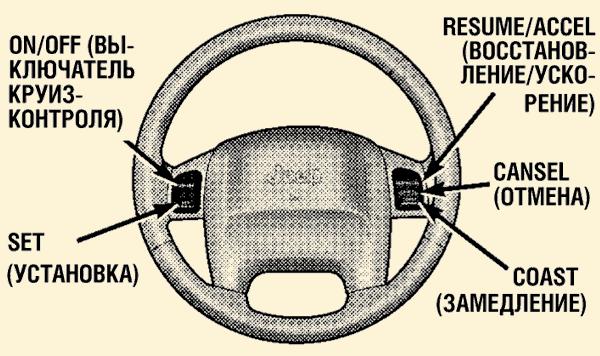 Как пользоваться круиз контролем в автомобиле