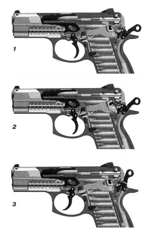 Пистолет тт: технические характеристики. пистолет тульский токарева - легендарное огнестрельное оружие