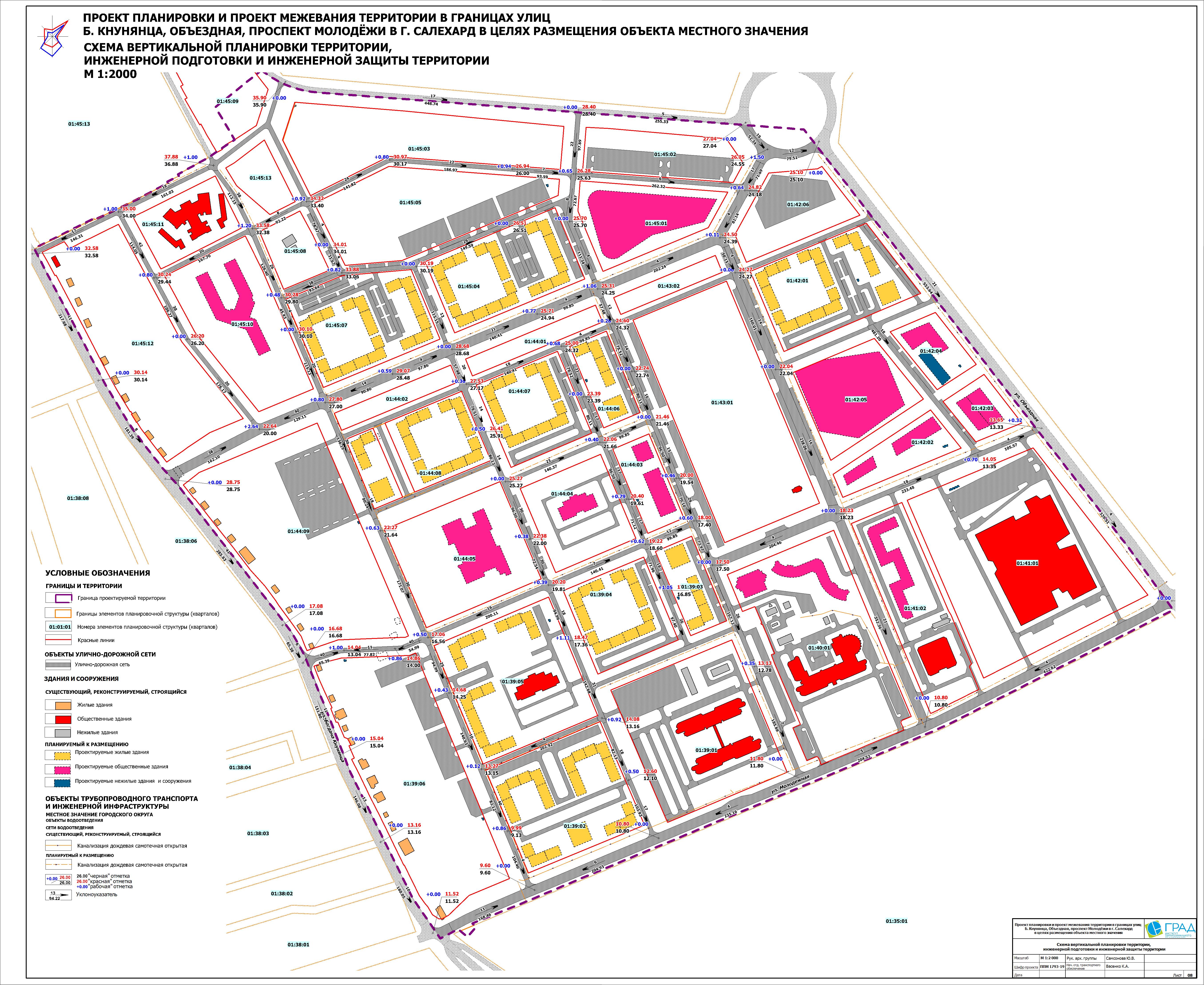 Разработка проекта планировки территории (ппт)