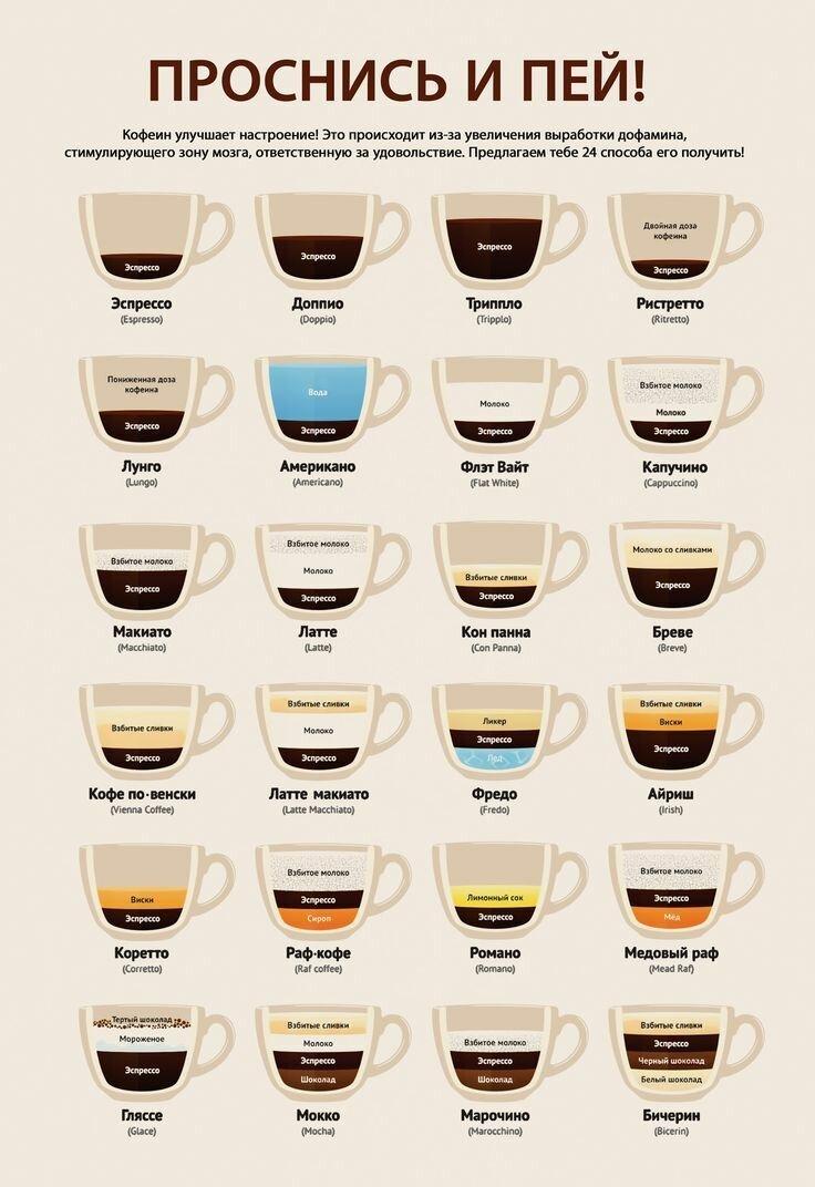 Кофе американо: что это такое, состав, рецепты приготовления в домашних условиях