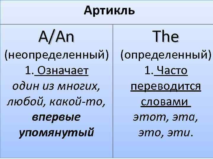 Артикль the — употребление артикля the в английском языке