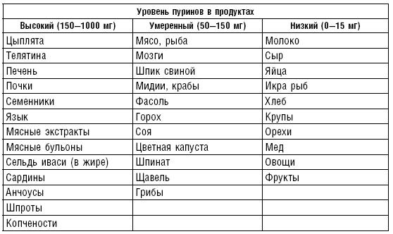 Пурин — википедия с видео // wiki 2