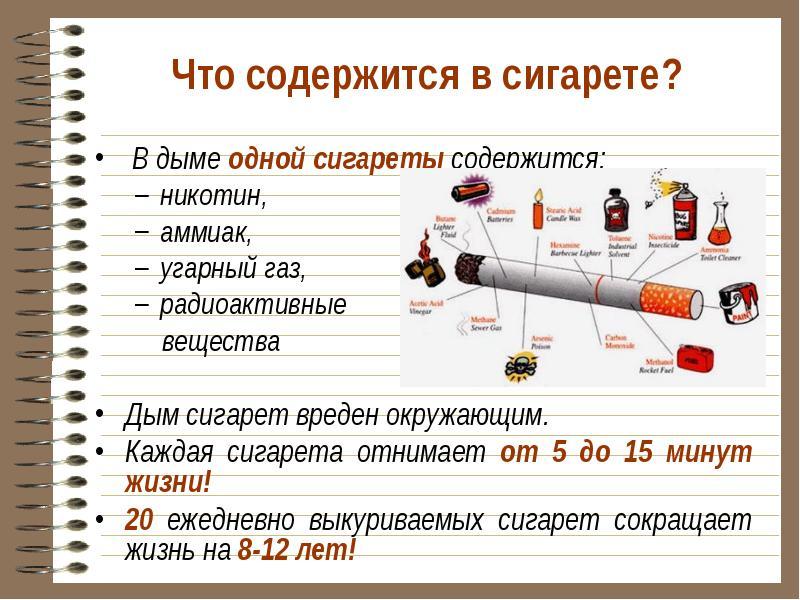 Состав сигареты: из чего их делают и что содержится в табаке