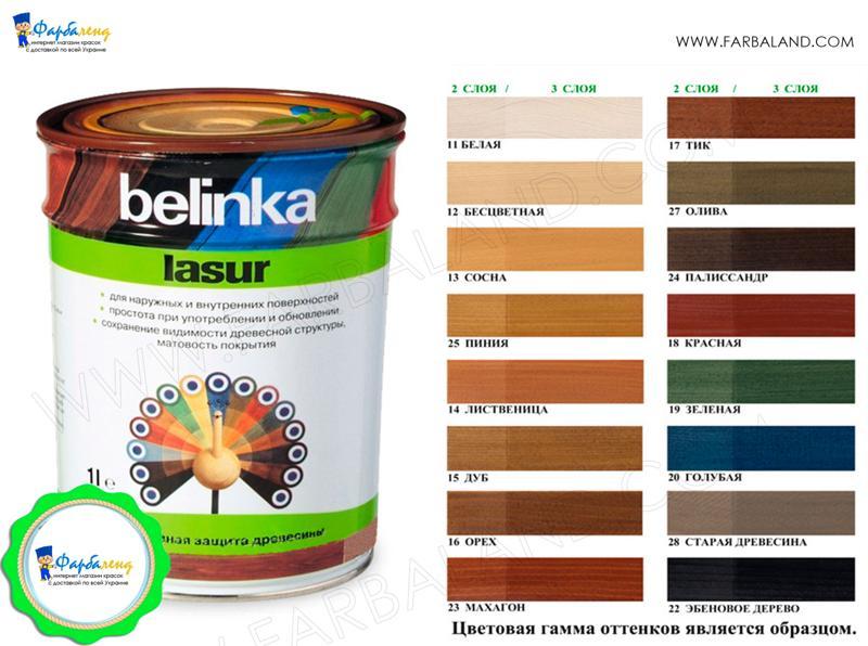 Покраска стен с помощью техники лессировки. что такое лессирующий состав и где возможно его использование состав лессирующих материалов и способ их нанесения