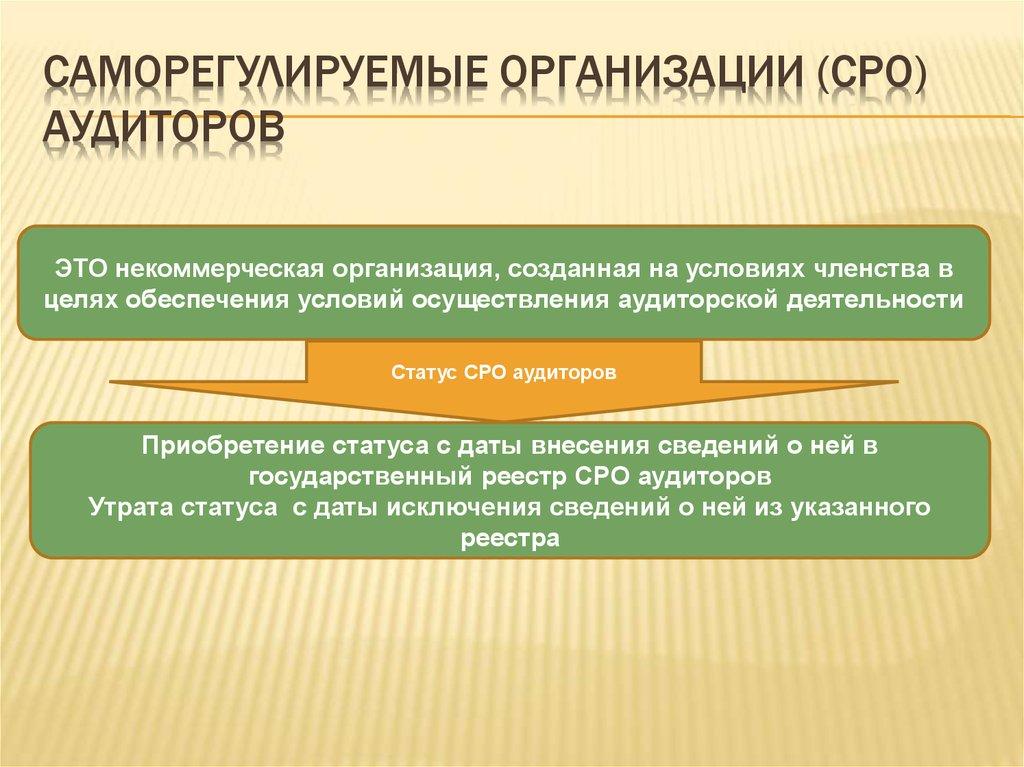 Реестр сро россии: список организаций