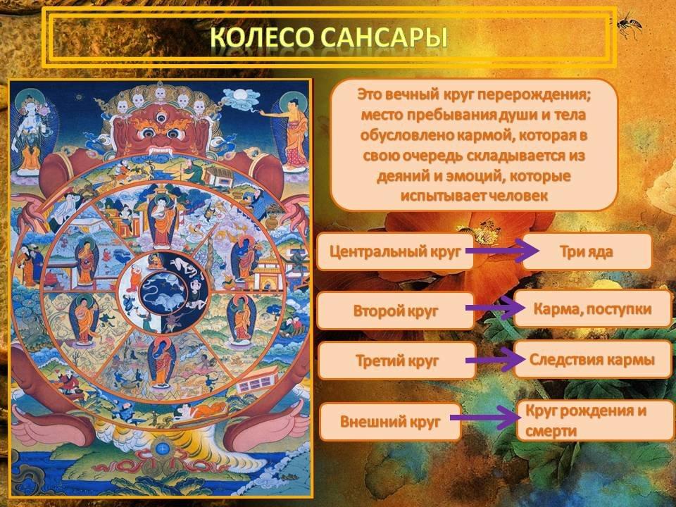 Basta  - текст песни сансара (sansara) + перевод на английский (версия #3)