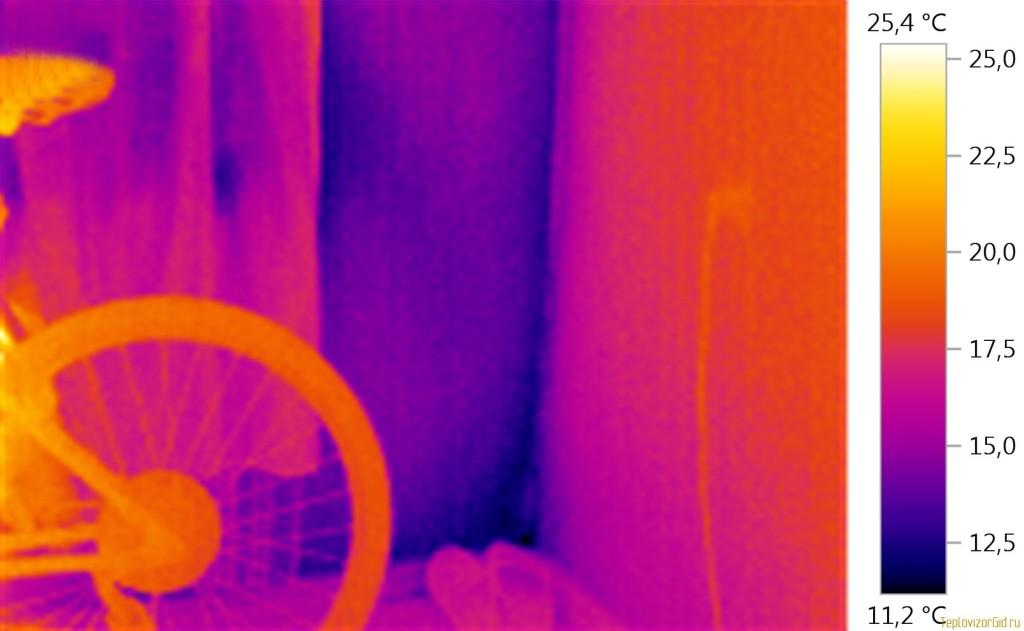 Тепловизор — википедия. что такое тепловизор