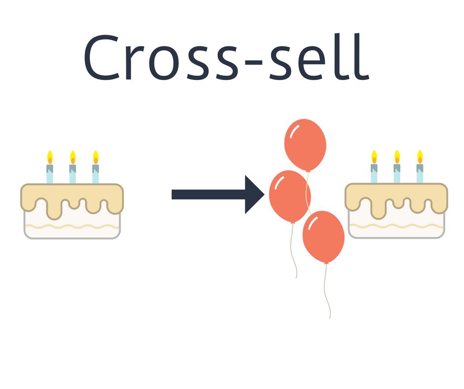 Понятие cross sell и up sell. типы продаж и их главные принципы