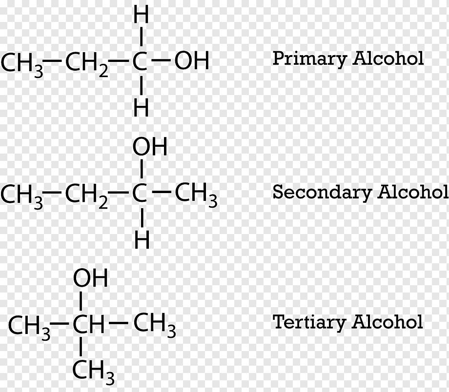 Функциональные группы: спирты, карбоновые кислоты, эфиры, альдегиды, кетоны
