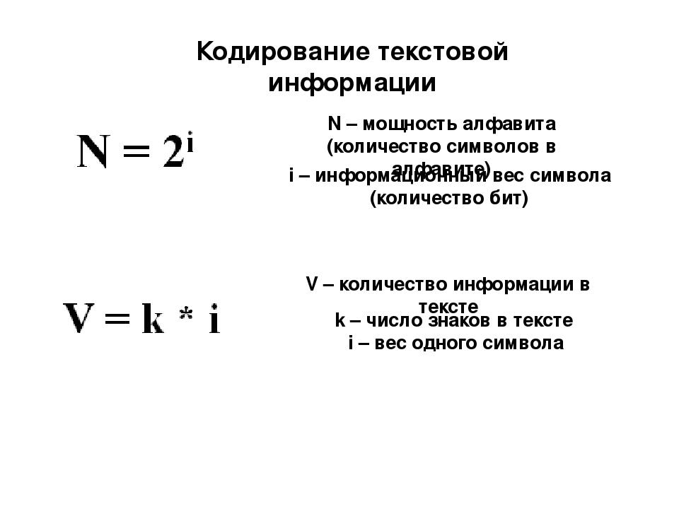 Кодирование числовой информации