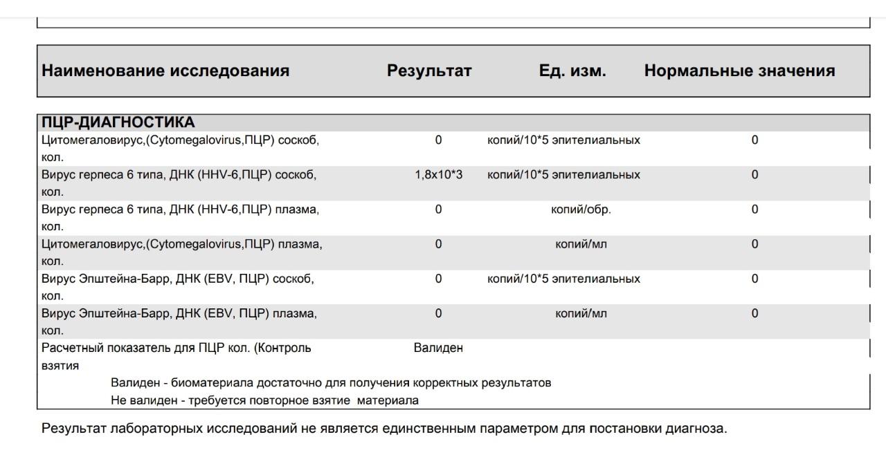 Герпес 6 типа у детей диагностика и лечение болезни