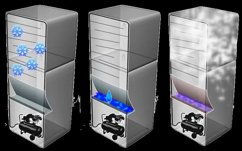 Low frost — что это за функция в холодильниках