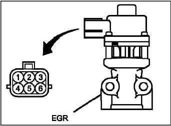 Что такое клапан егр (egr) и для чего он необходим? как и для чего отключать клапан егр? | autoposobie.ru