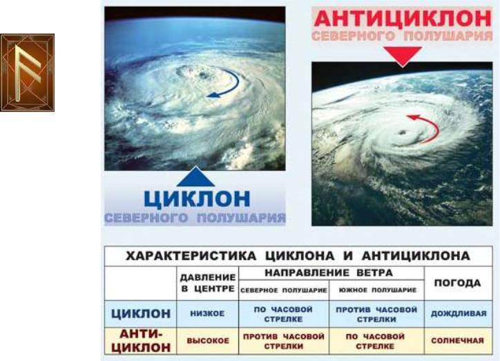 Циклон — википедия. что такое циклон