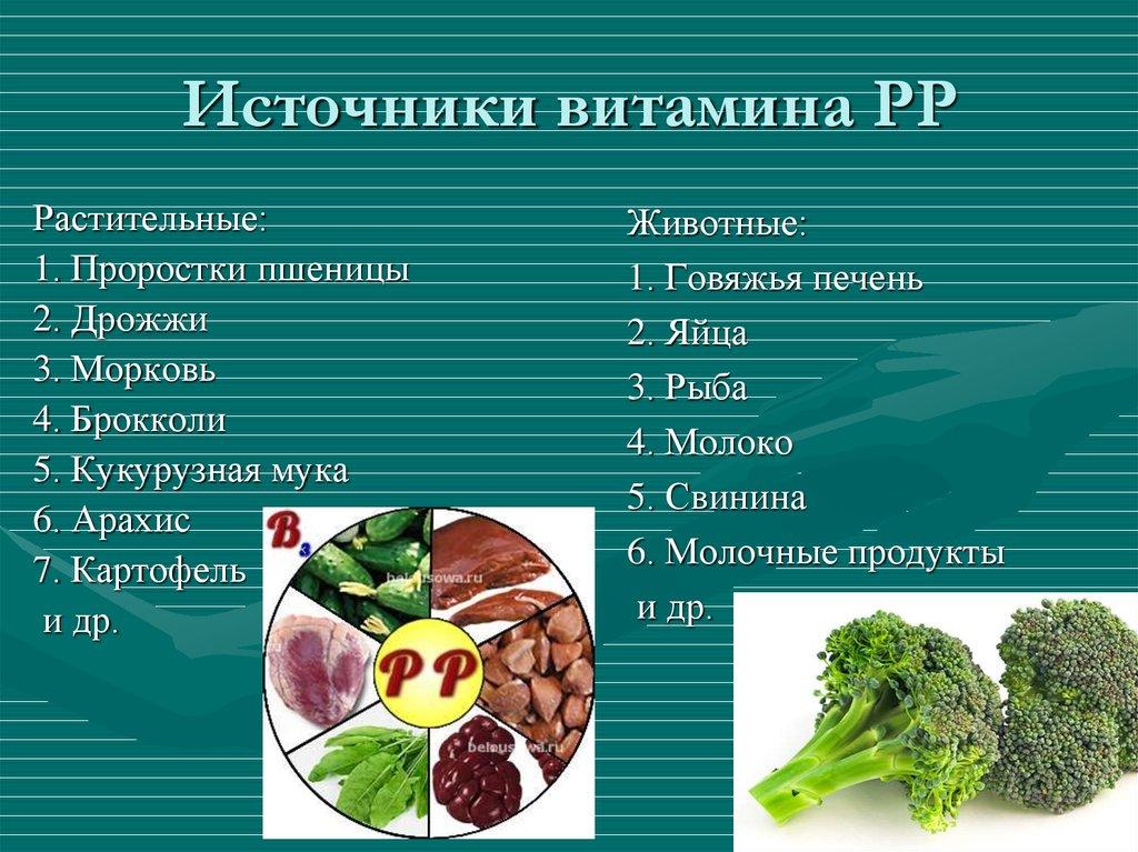 Что такое витамин к, где он содержится