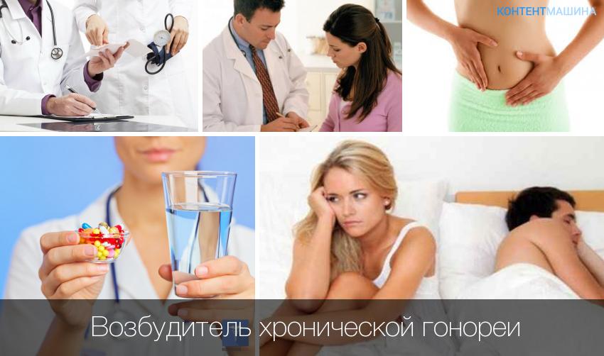 Гонорея - лечение, первые симптомы у мужчин и женщин