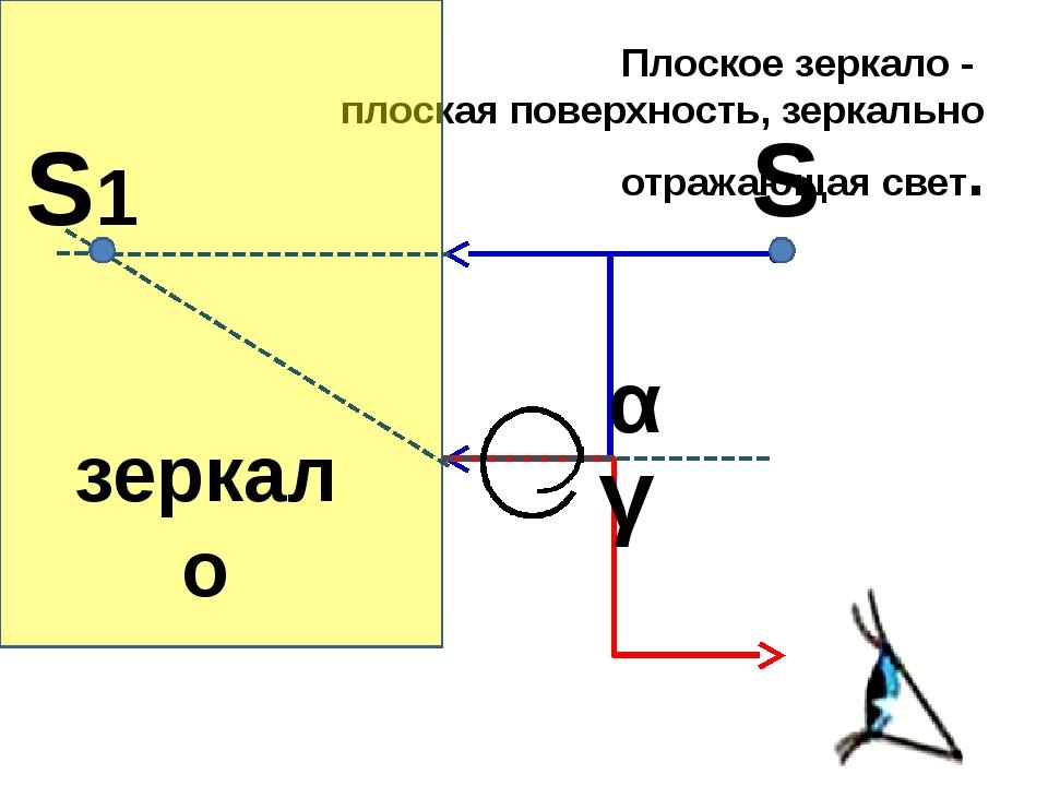 § 66. плоское зеркало