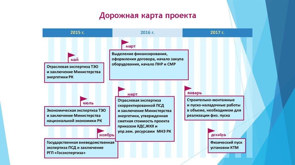 """Об утверждении плана мероприятий (""""дорожной карты"""") """"изменения в отраслях социальной сферы, направленные на повышение эффективности здравоохранения"""" (с изменениями на 19 июля 2017 года), распоряжение правительства рф от 28 декабря 2012 года №2599-р"""