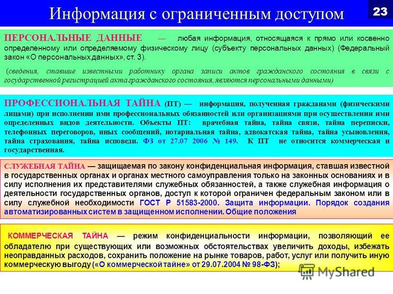 Что относится к персональным данным с точки зрения российского регулятора (персональные данные в облаке, часть 1)