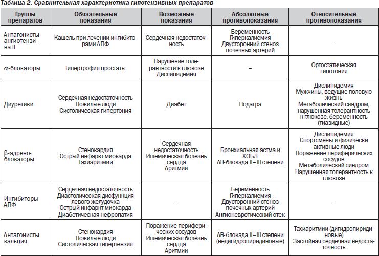 Гуттаперча - резина или лекарство