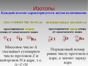 Изотопы радиоактивные » медицинский справочник