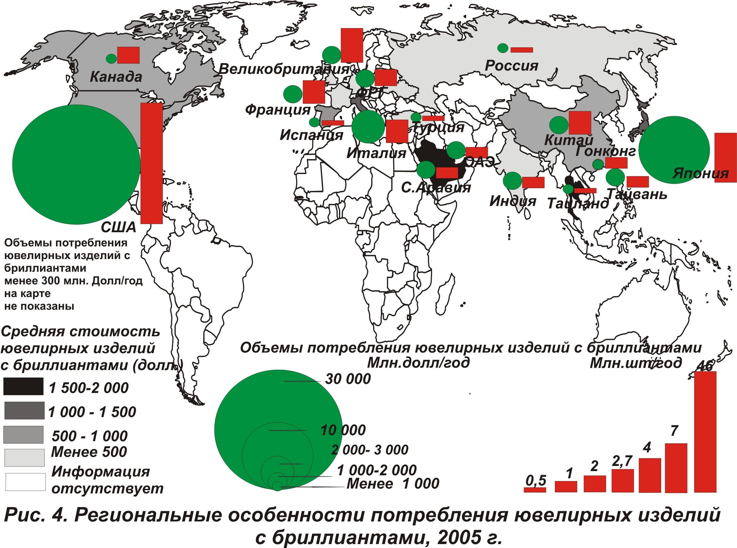 Международное разделение труда – формирование, факторы усиления и углубления, последствия