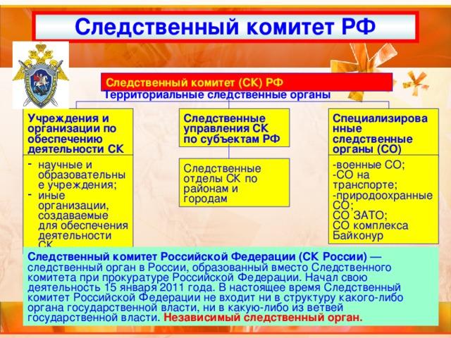 Следственный комитет российской федерации — википедия переиздание // wiki 2