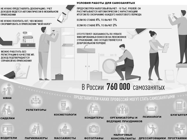 Налоговый бонус для самозанятых (нпд) в 2020 году: как получить и использовать — поделу.ру