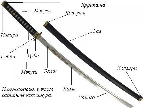 Катана самурайский меч: ношение катаны искусство владения мечом