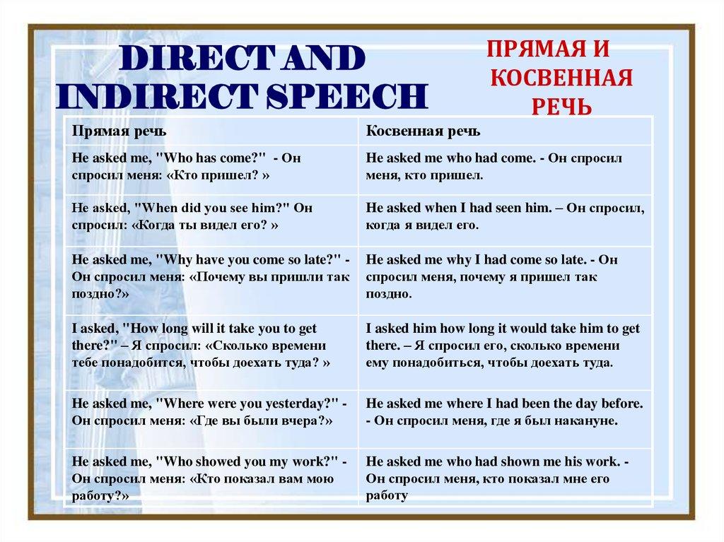 Прямая и косвенная речь в английском языке - lingua cave