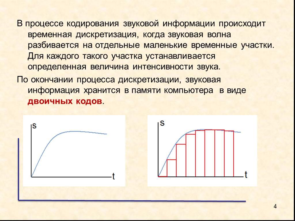 Урок 9кодирование графической информации, звуковой и видеоинформации§16. кодирование графических изображений. §17. кодирование звуковой и видеоинформации