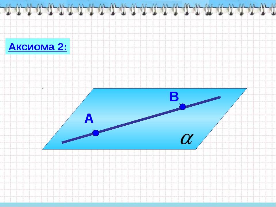 Что такое аксиома и теорема