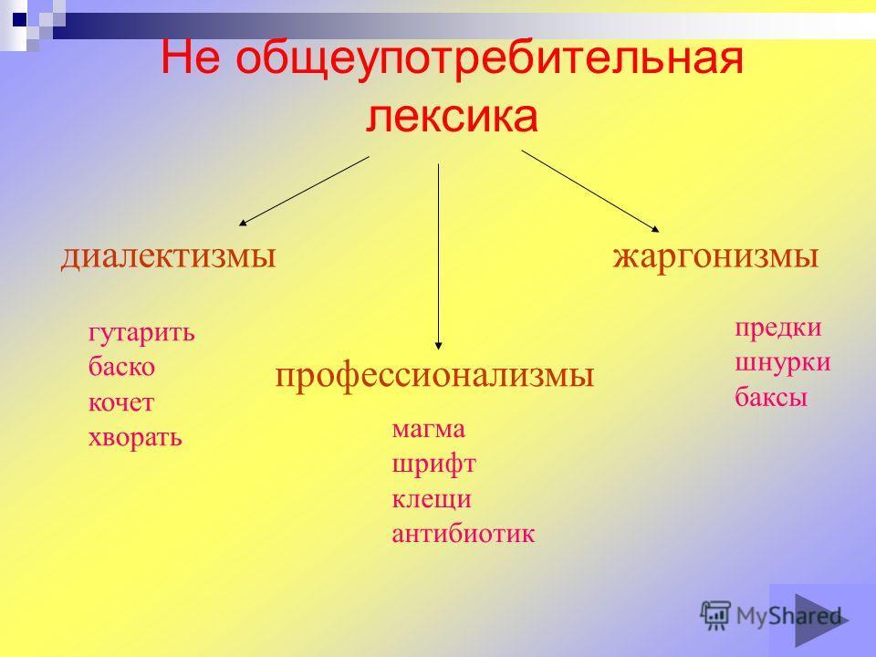 Что такое общеупотребительные слова в русском языке? примеры общеупотребительных слов. особенности лексики общеупотребительной и ограниченного употребления