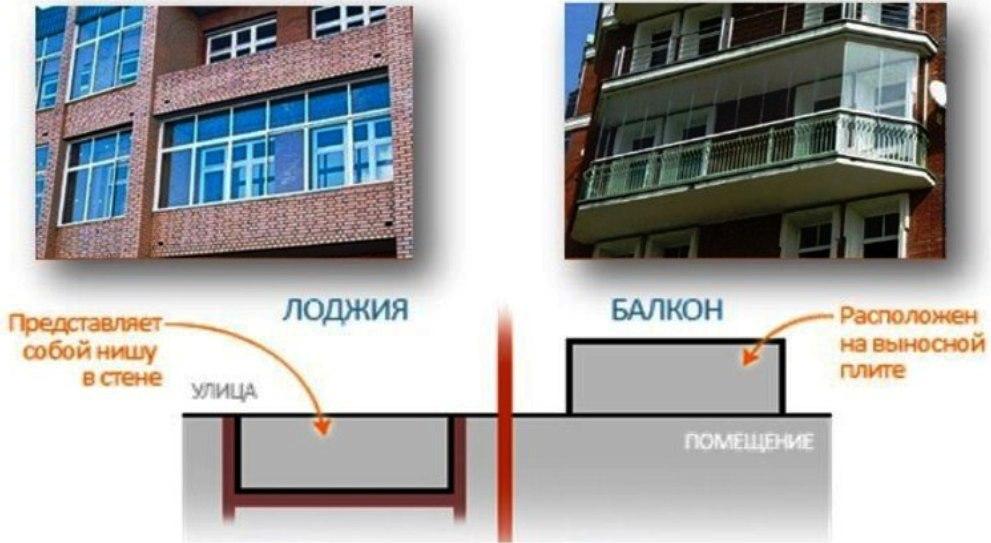 Балкон и лоджия — в чём разница, о каких нюансах стоит знать, если вы решились на переделку?
