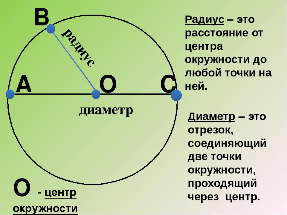 Диаметр — википедия. что такое диаметр