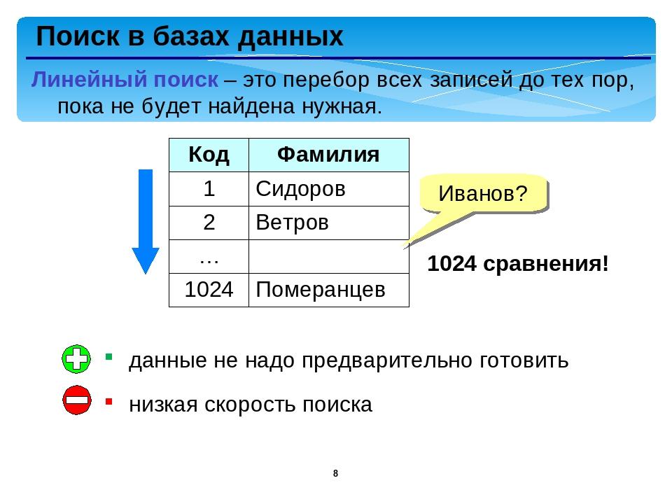 Базы данных реляционные. понятие реляционной базы данных