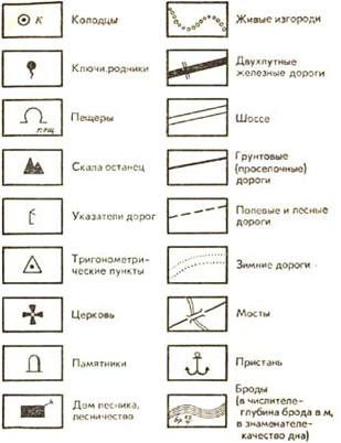 Создание карты