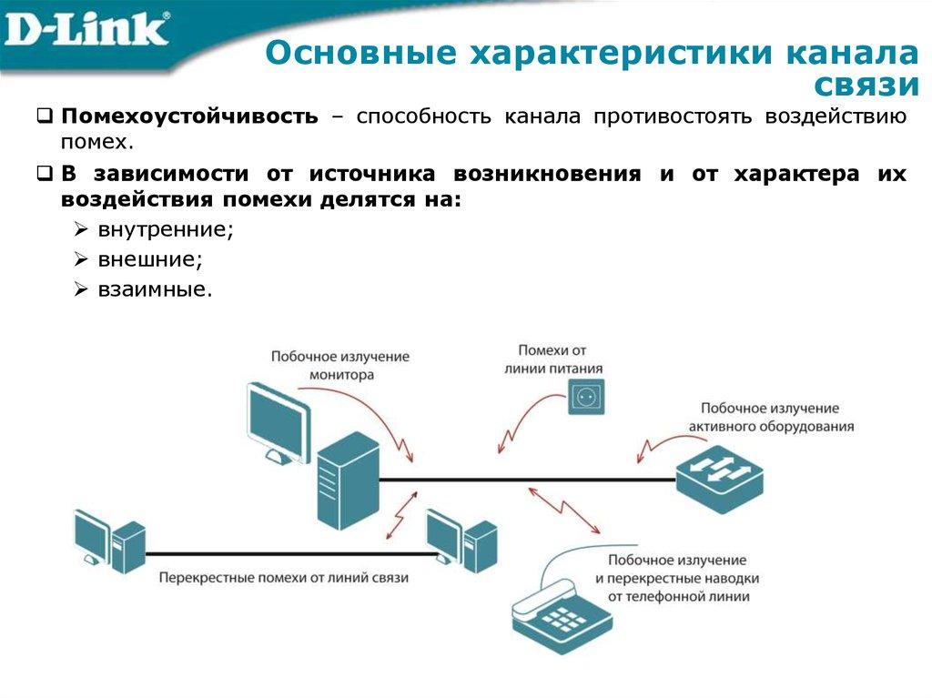 Канал связи