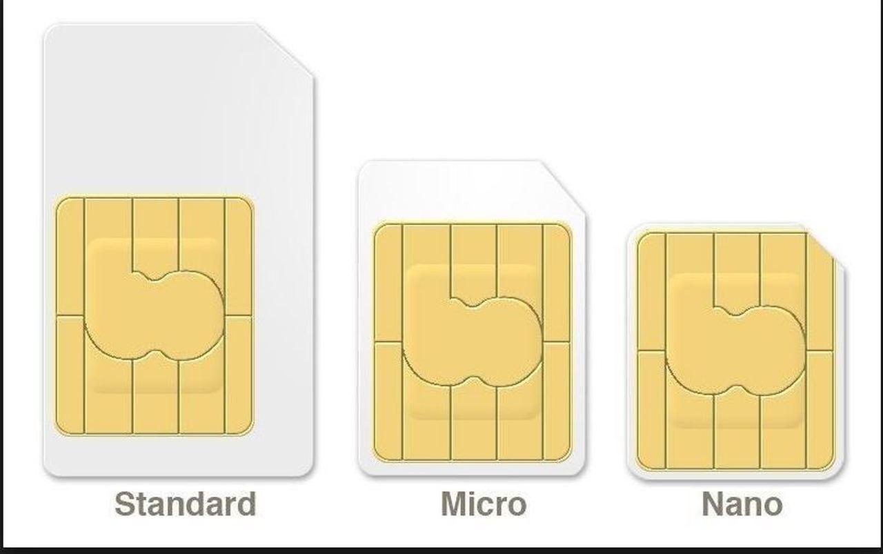 Nano sim: что это такое, чем отличается от mini/micro sim