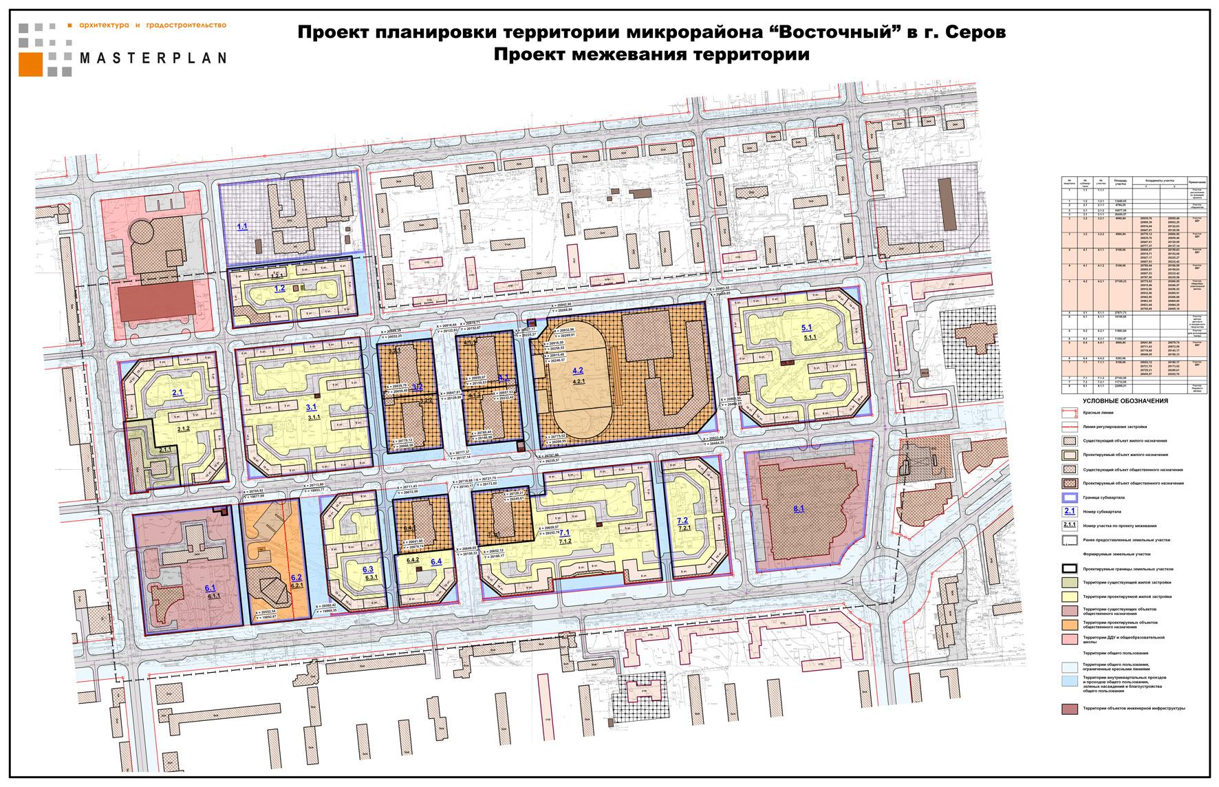 Реестр утверждённых проектов планировки территорий - портал открытых данных правительства москвы реестр утверждённых проектов планировки территорий