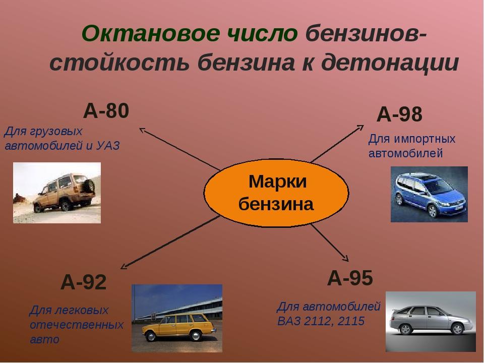 Про бензин : отвечает эксперт - автоблоги - медиаплатформа миртесен