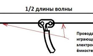 Химическое уравнение   энциклопедия кругосвет